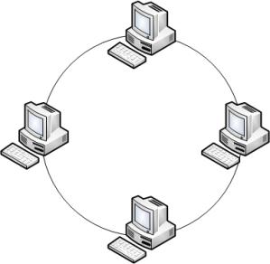 Рисунок 1. Топология кольцо